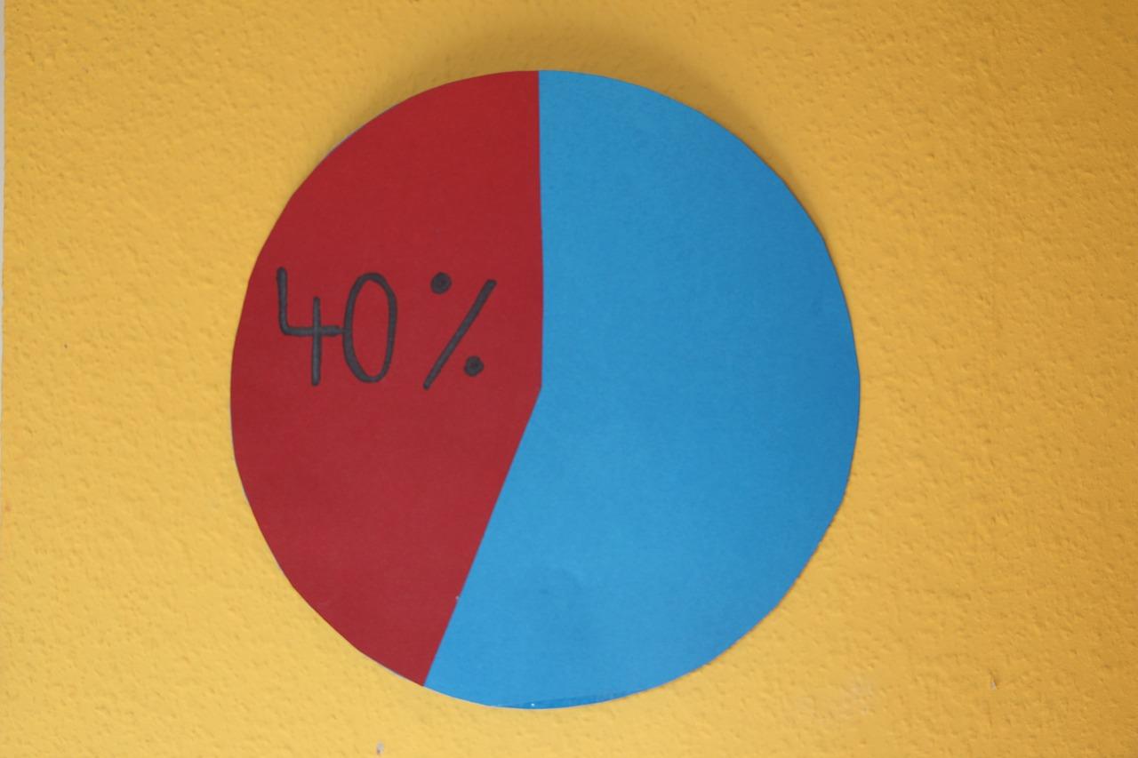 高卒で就職している人の割合は?大卒者との違いや就職することのメリット・デメリット