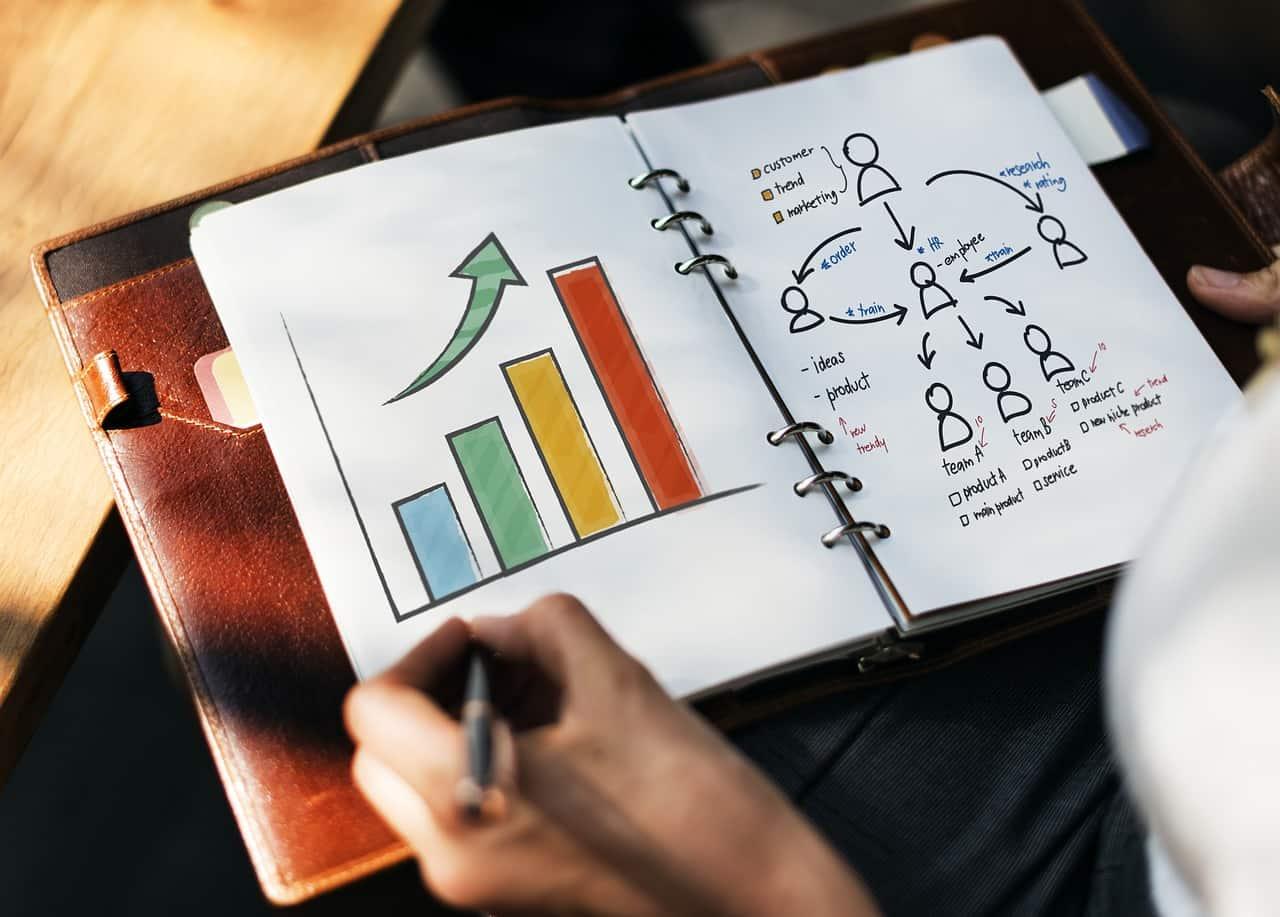 自覚している性格は企業研究でマッチさせてポジティブに!